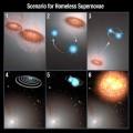 scenario-homeless-supernovas