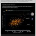 kepler-exoplanet-discoveries-140226b-02