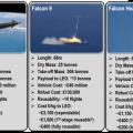 space-plane-reusable-rocket-comparison
