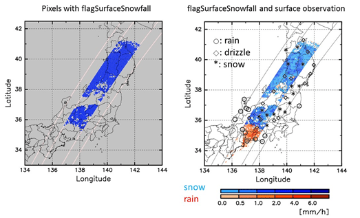 flagSurfaceSnowfall (surface snowfall diagnostic information) in the DPR-Level 2 product (left figure) on January 18, 2016 snowfall case, and classification of the surface precipitation intensity (blue or red) based on flagSurfaceSnowfall & Japan Meteorological Agency (JMA)'s ground observation (AMeDAS) (symbol) (right figure). It turns out that flagSurfaceSnowfall corresponds well with the classification in the AMeDAS.